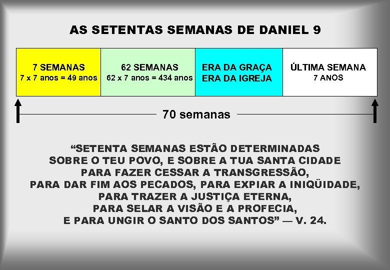 AS SETENTAS SEMANAS DE DANIEL 9 7 SEMANAS 7 x 7 anos = 49