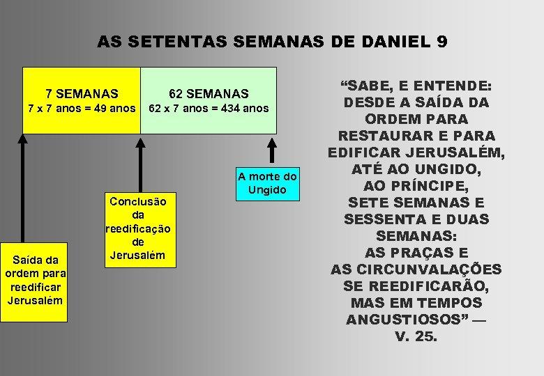 AS SETENTAS SEMANAS DE DANIEL 9 7 SEMANAS 62 SEMANAS 7 x 7 anos