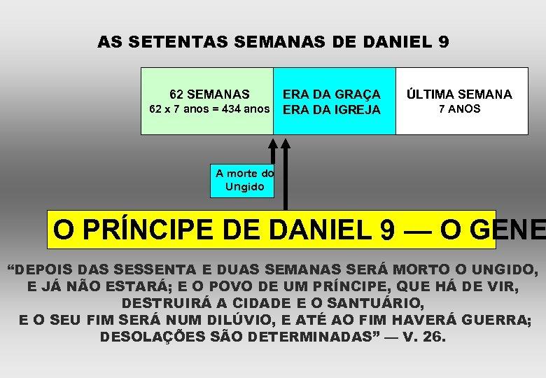 AS SETENTAS SEMANAS DE DANIEL 9 62 SEMANAS ERA DA GRAÇA 62 x 7