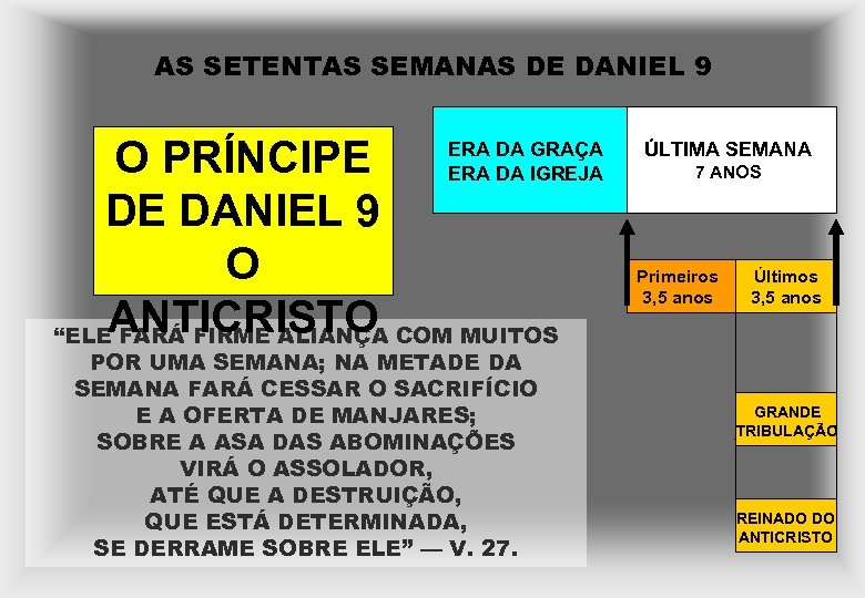 """AS SETENTAS SEMANAS DE DANIEL 9 O PRÍNCIPE DE DANIEL 9 O """"ELEANTICRISTO COM"""