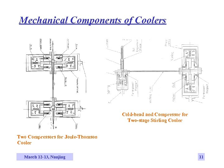 Mechanical Components of Coolers Cold-head and Compressor for Two-stage Stirling Cooler Two Compressors for