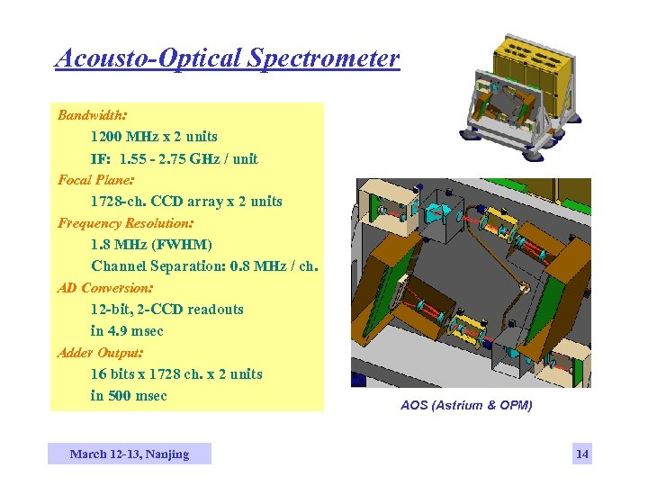 Acousto-Optical Spectrometer Bandwidth: 1200 MHz x 2 units IF: 1. 55 - 2. 75