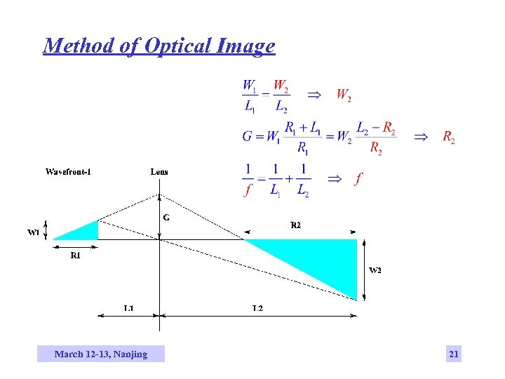 Method of Optical Image March 12 -13, Nanjing 21