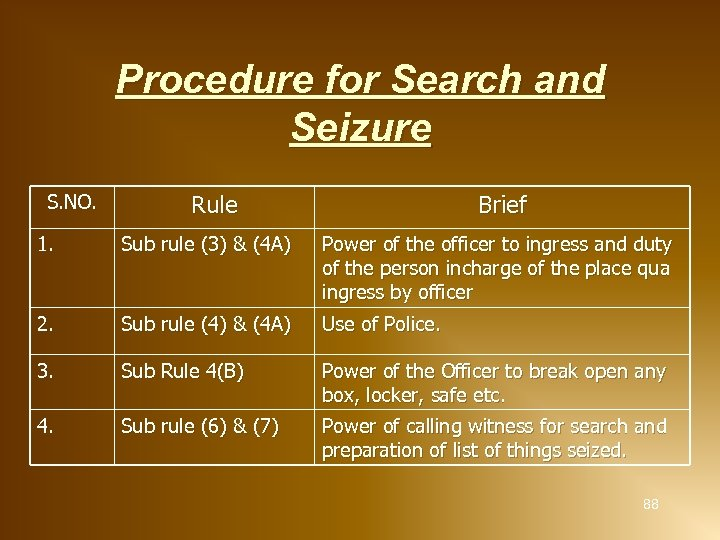 Procedure for Search and Seizure S. NO. Rule Brief 1. Sub rule (3) &