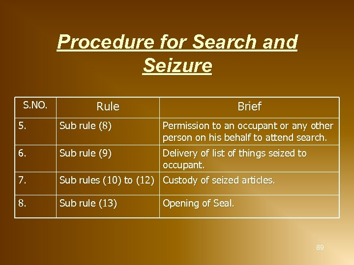 Procedure for Search and Seizure S. NO. Rule Brief 5. Sub rule (8) Permission