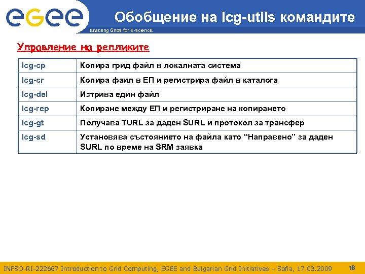 Обобщение на lcg-utils командите Enabling Grids for E-scienc. E Управление на репликите lcg-cp Копира