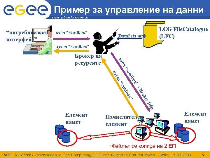 """Пример за управление на данни Enabling Grids for E-scienc. E """"потребителски интерфейс"""" вход """"sandbox"""""""