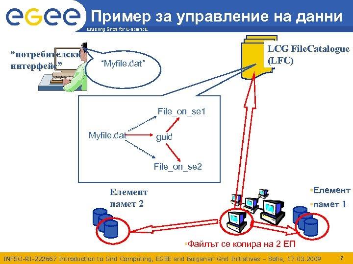 """Пример за управление на данни Enabling Grids for E-scienc. E """"потребителски интерфейс"""" LCG File."""