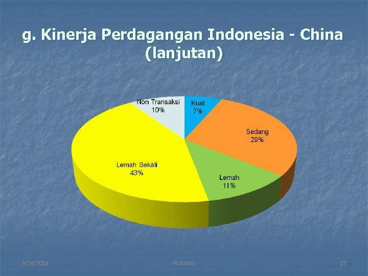 g. Kinerja Perdagangan Indonesia - China (lanjutan) 3/18/2018 PUSAKIN 27