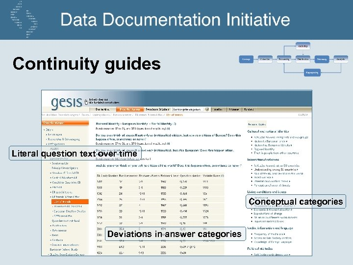 Continuity guides Literal question text over time Conceptual categories Deviations in answer categories