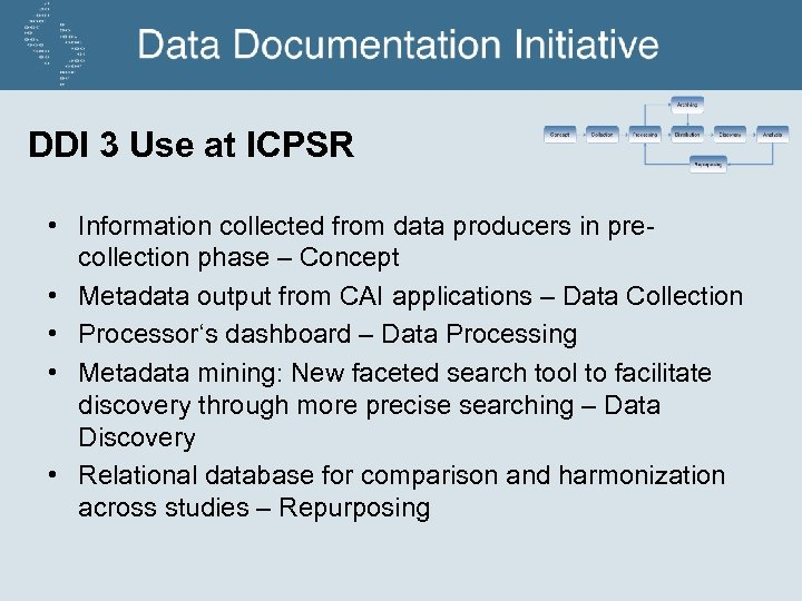 DDI 3 Use at ICPSR • Information collected from data producers in precollection phase