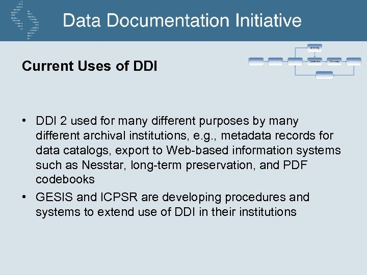 Current Uses of DDI • DDI 2 used for many different purposes by many
