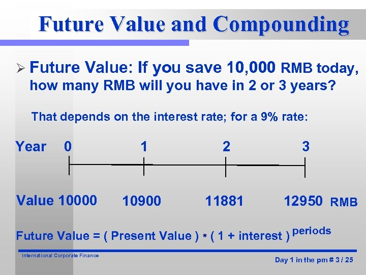 Future Value and Compounding Ø Future Value: If you save 10, 000 RMB today,