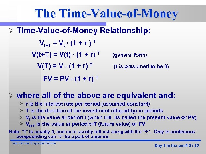 The Time-Value-of-Money Ø Time-Value-of-Money Relationship: Vt+T = Vt * (1 + r ) T