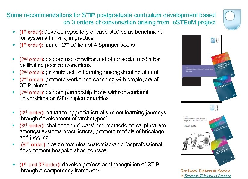 Some recommendations for STi. P postgraduate curriculum development based on 3 orders of conversation