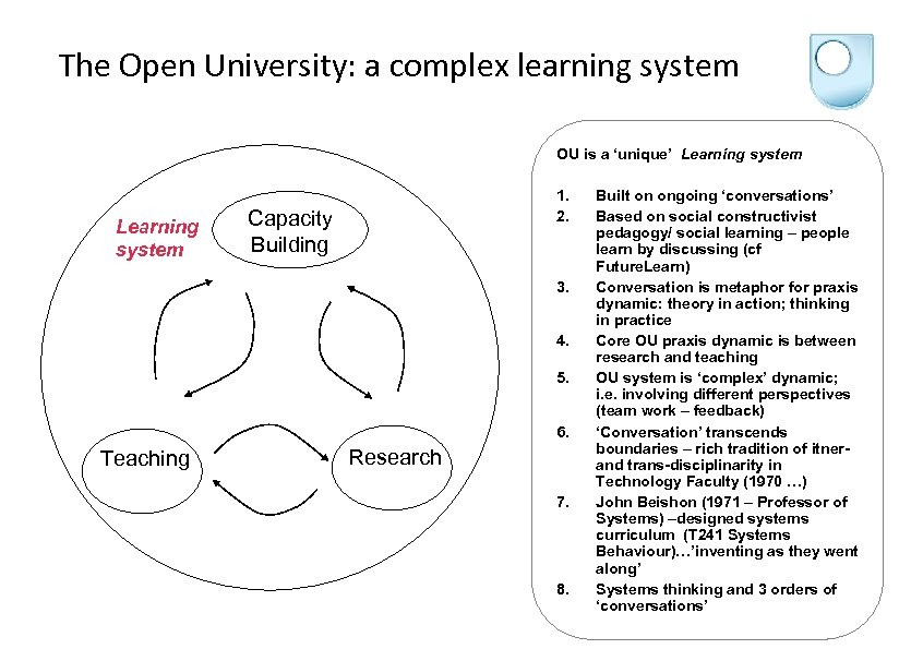 The Open University: a complex learning system OU is a 'unique' Learning system 1.