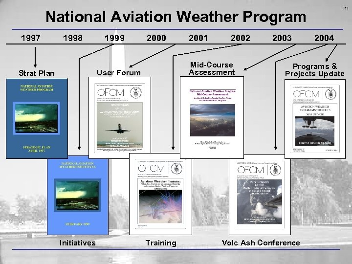 20 National Aviation Weather Program 1997 1998 1999 2000 Initiatives 2002 Mid-Course Assessment User