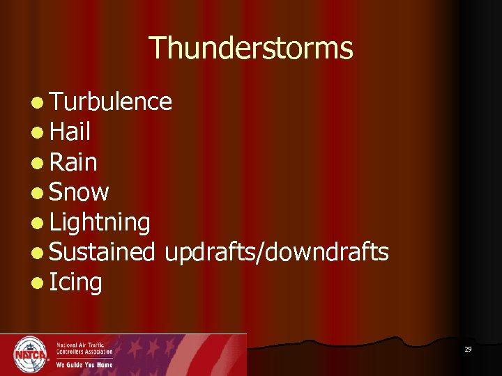 Thunderstorms l Turbulence l Hail l Rain l Snow l Lightning l Sustained updrafts/downdrafts