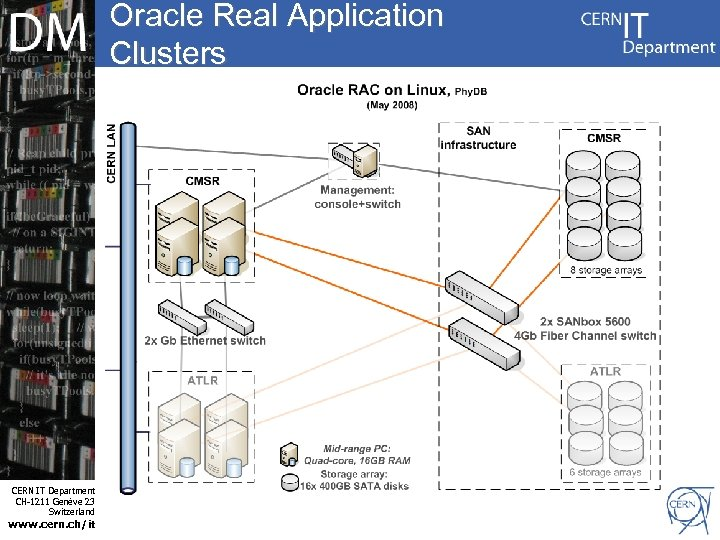 Oracle Real Application Clusters Internet Services CERN IT Department CH-1211 Genève 23 Switzerland www.
