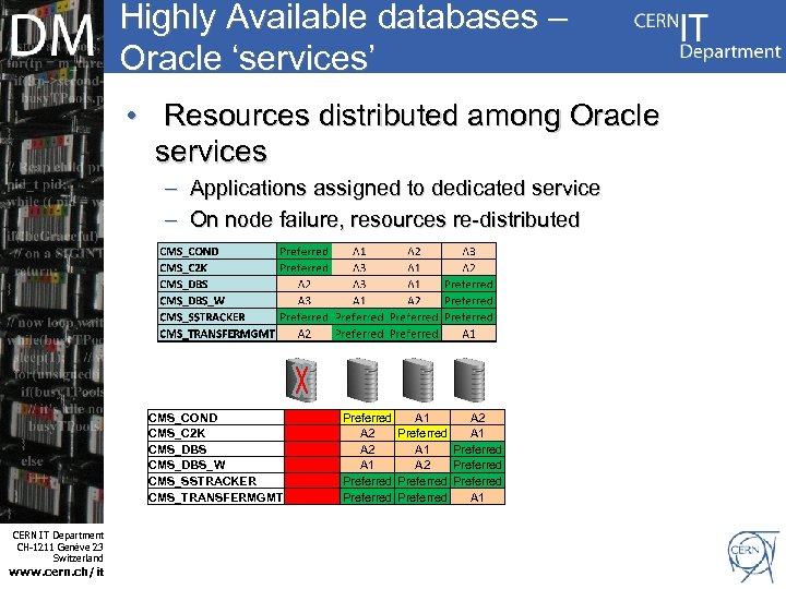 Highly Available databases – Oracle 'services' • Resources distributed among Oracle services – Applications