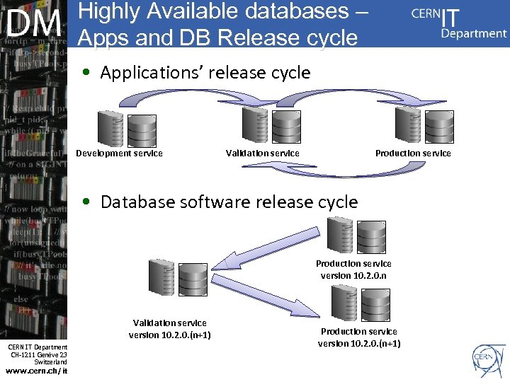 Highly Available databases – Apps and DB Release cycle • Applications' release cycle Development