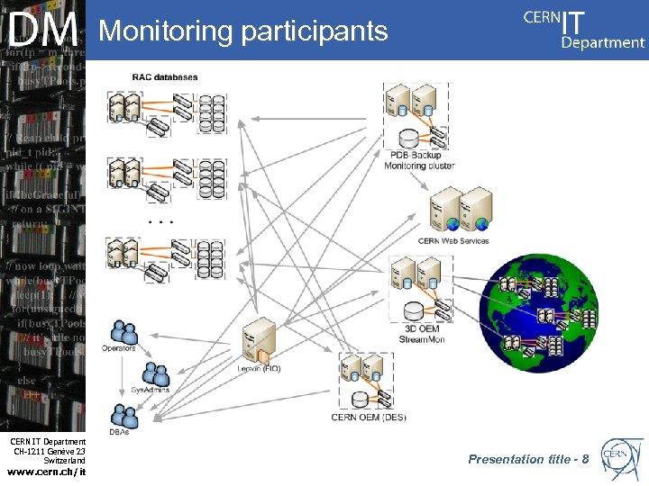 Monitoring participants Internet Services CERN IT Department CH-1211 Genève 23 Switzerland www. cern. ch/it