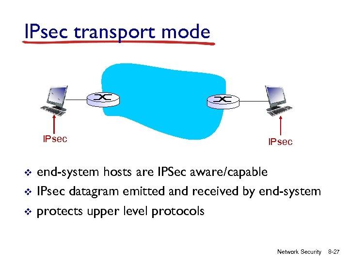 IPsec transport mode IPsec v v v IPsec end-system hosts are IPSec aware/capable IPsec