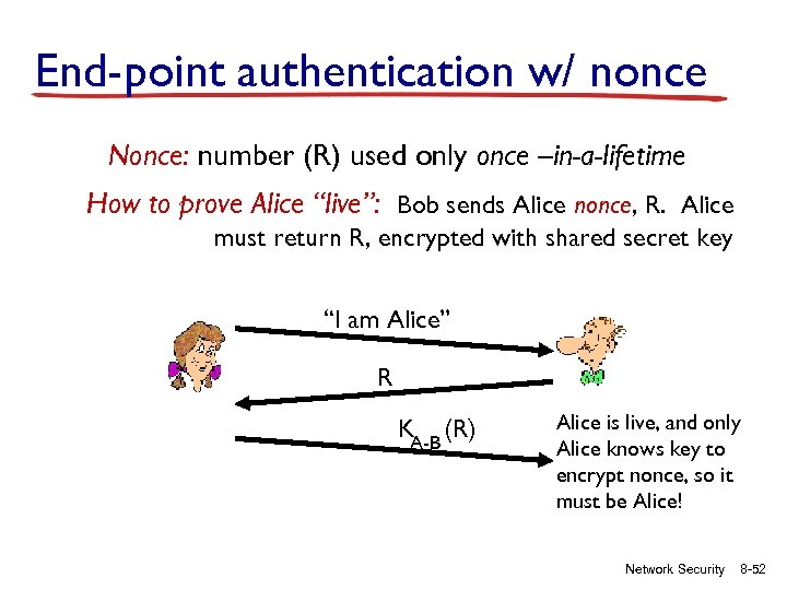 End-point authentication w/ nonce Nonce: number (R) used only once –in-a-lifetime How to prove