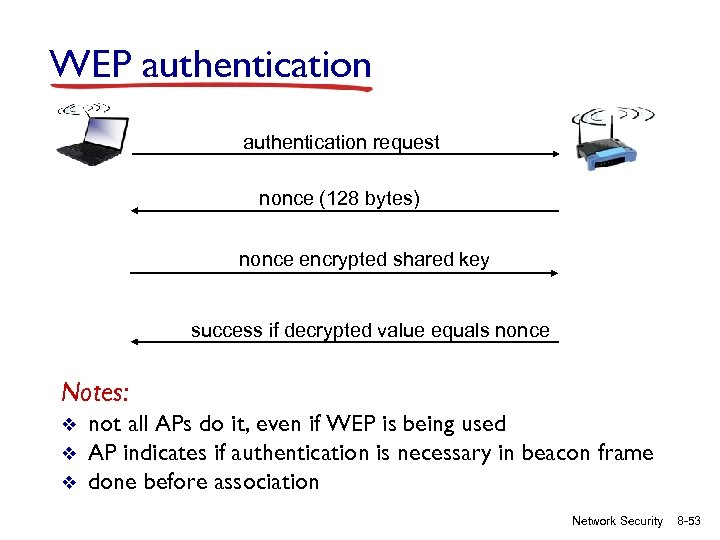WEP authentication request nonce (128 bytes) nonce encrypted shared key success if decrypted value