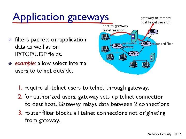 Application gateways host-to-gateway telnet session v v filters packets on application data as well