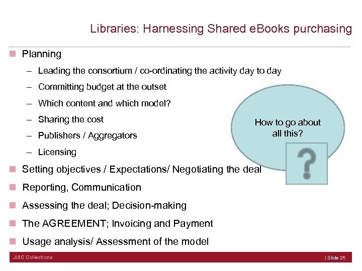 Libraries: Harnessing Shared e. Books purchasing n Planning – Leading the consortium / co-ordinating