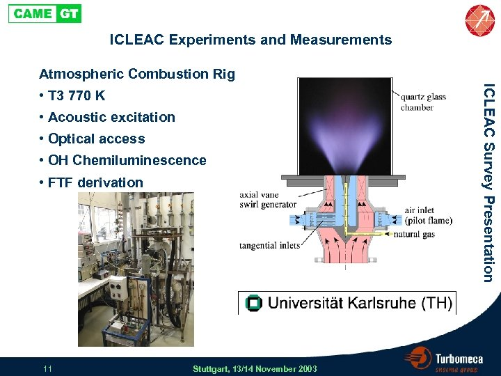 ICLEAC Experiments and Measurements Atmospheric Combustion Rig • Acoustic excitation • Optical access •