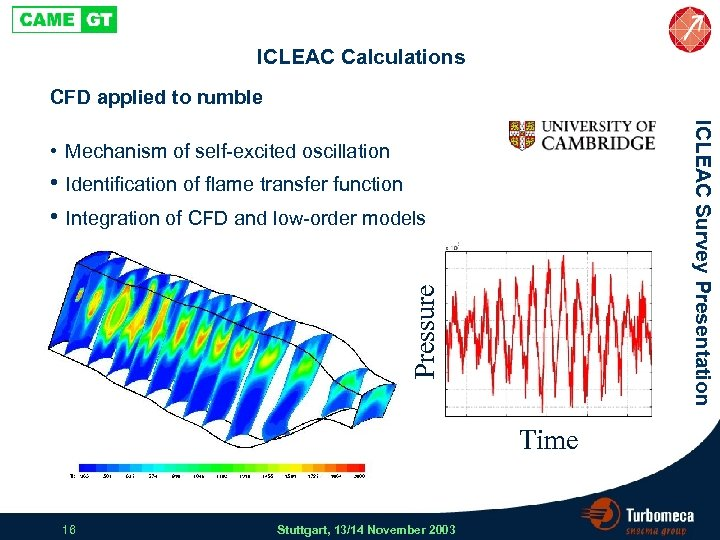 ICLEAC Calculations CFD applied to rumble ICLEAC Survey Presentation • Mechanism of self-excited oscillation