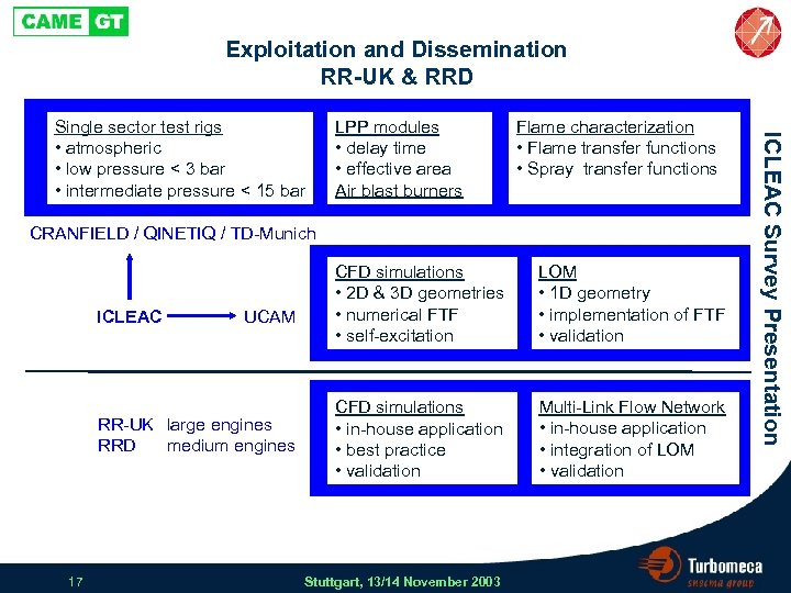 Exploitation and Dissemination RR-UK & RRD LPP modules • delay time • effective area