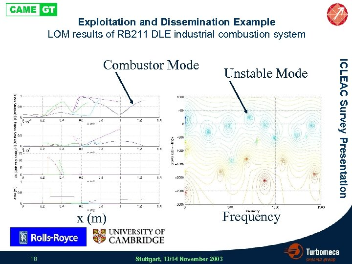 Exploitation and Dissemination Example LOM results of RB 211 DLE industrial combustion system x