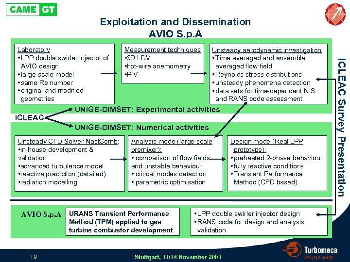 Exploitation and Dissemination AVIO S. p. A ICLEAC Measurement techniques • 3 D LDV