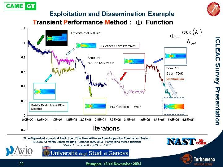 Exploitation and Dissemination Example ICLEAC Survey Presentation 20 Stuttgart, 13/14 November 2003