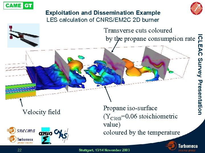 Exploitation and Dissemination Example LES calculation of CNRS/EM 2 C 2 D burner Velocity
