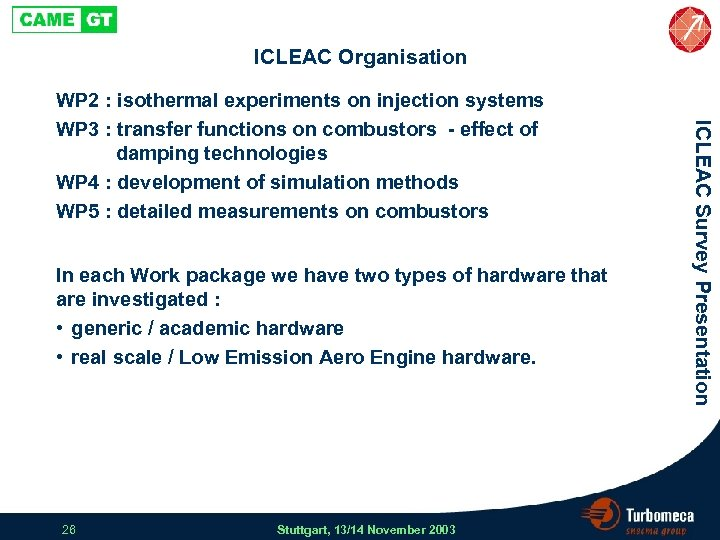 ICLEAC Organisation In each Work package we have two types of hardware that are