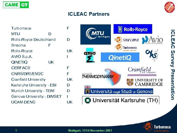 ICLEAC Partners 3 F D UK I F F UK D D I UK
