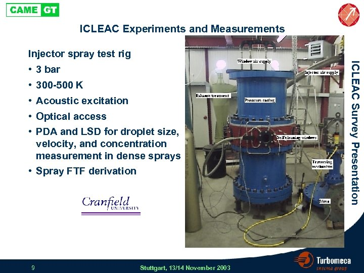 ICLEAC Experiments and Measurements Injector spray test rig • 300 -500 K • Acoustic