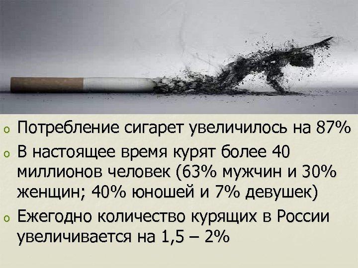 o o o Потребление сигарет увеличилось на 87% В настоящее время курят более 40