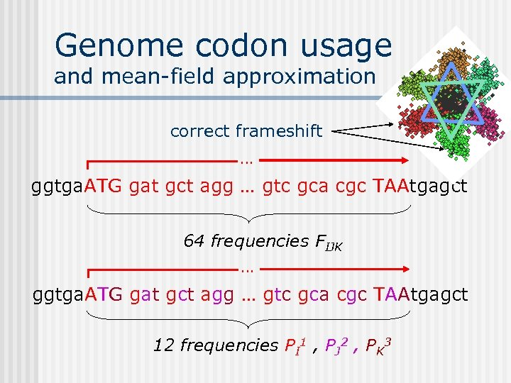 Genome codon usage and mean-field approximation correct frameshift … ggtga. ATG gat gct agg