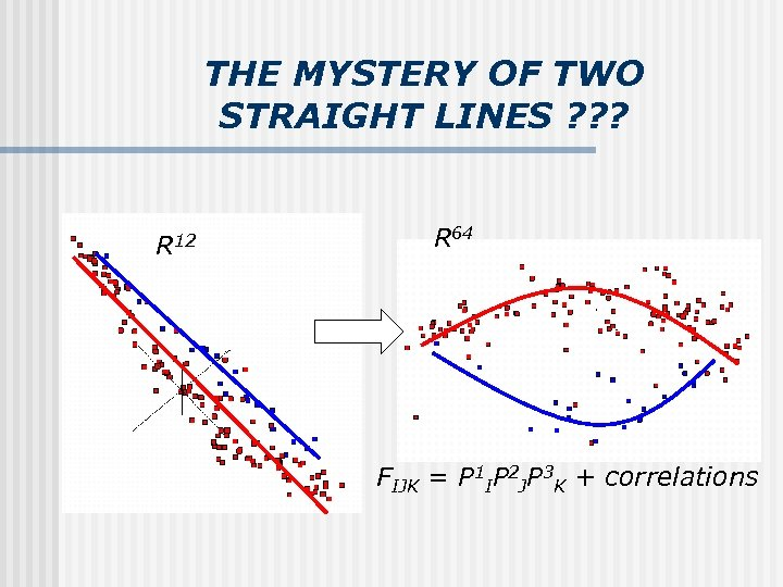 THE MYSTERY OF TWO STRAIGHT LINES ? ? ? R 12 R 64 FIJK