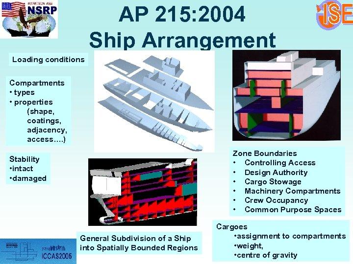 AP 215: 2004 Ship Arrangement Loading conditions Compartments • types • properties (shape, coatings,