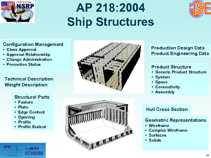 AP 218: 2004 Ship Structures Configuration Management • • Production Design Data Product Engineering