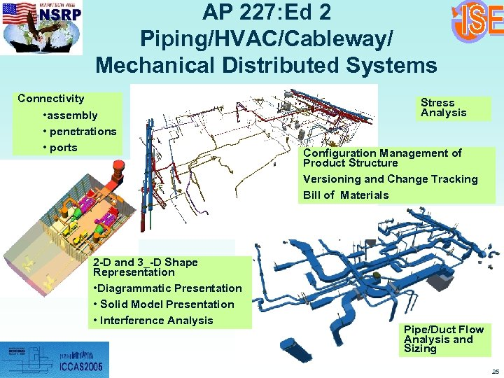 AP 227: Ed 2 Piping/HVAC/Cableway/ Mechanical Distributed Systems Connectivity • assembly • penetrations •