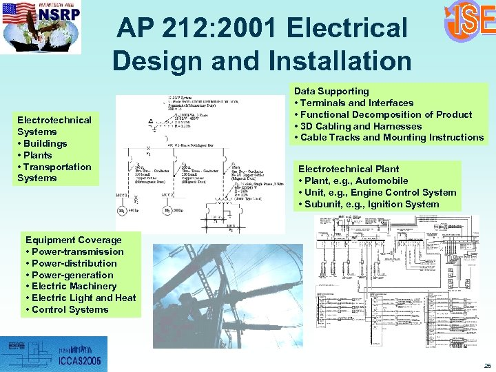 AP 212: 2001 Electrical Design and Installation Electrotechnical Systems • Buildings • Plants •