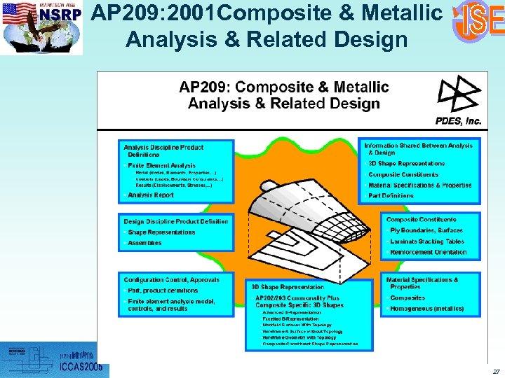AP 209: 2001 Composite & Metallic Analysis & Related Design 27