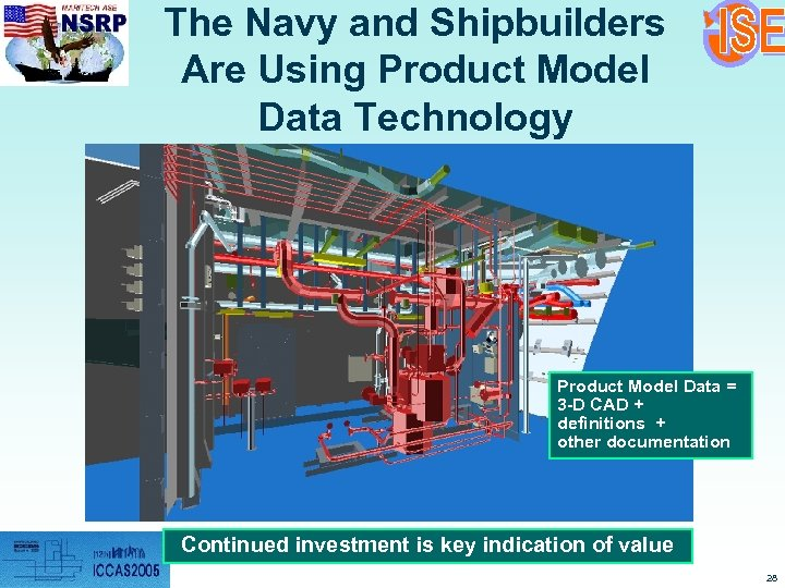 The Navy and Shipbuilders Are Using Product Model Data Technology Product Model Data =